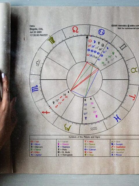 The Astrological Alphabet
